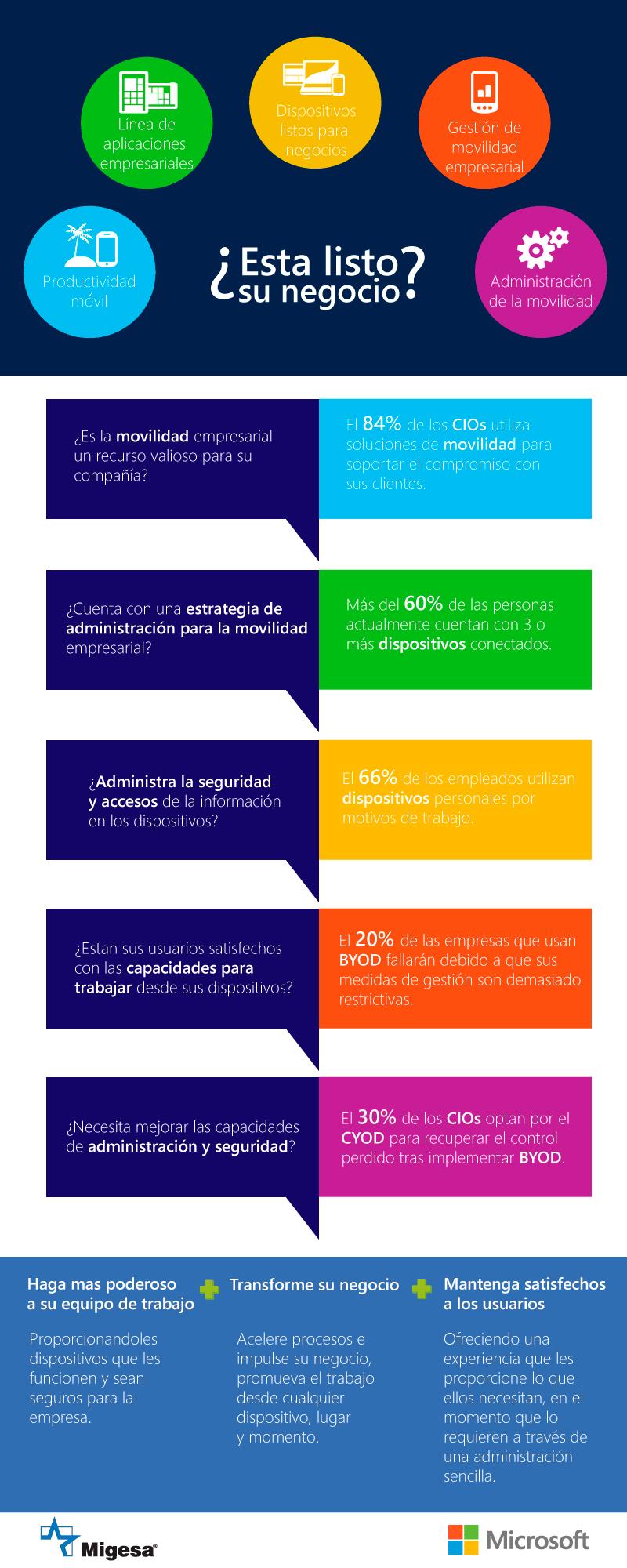 EMB-Infografia