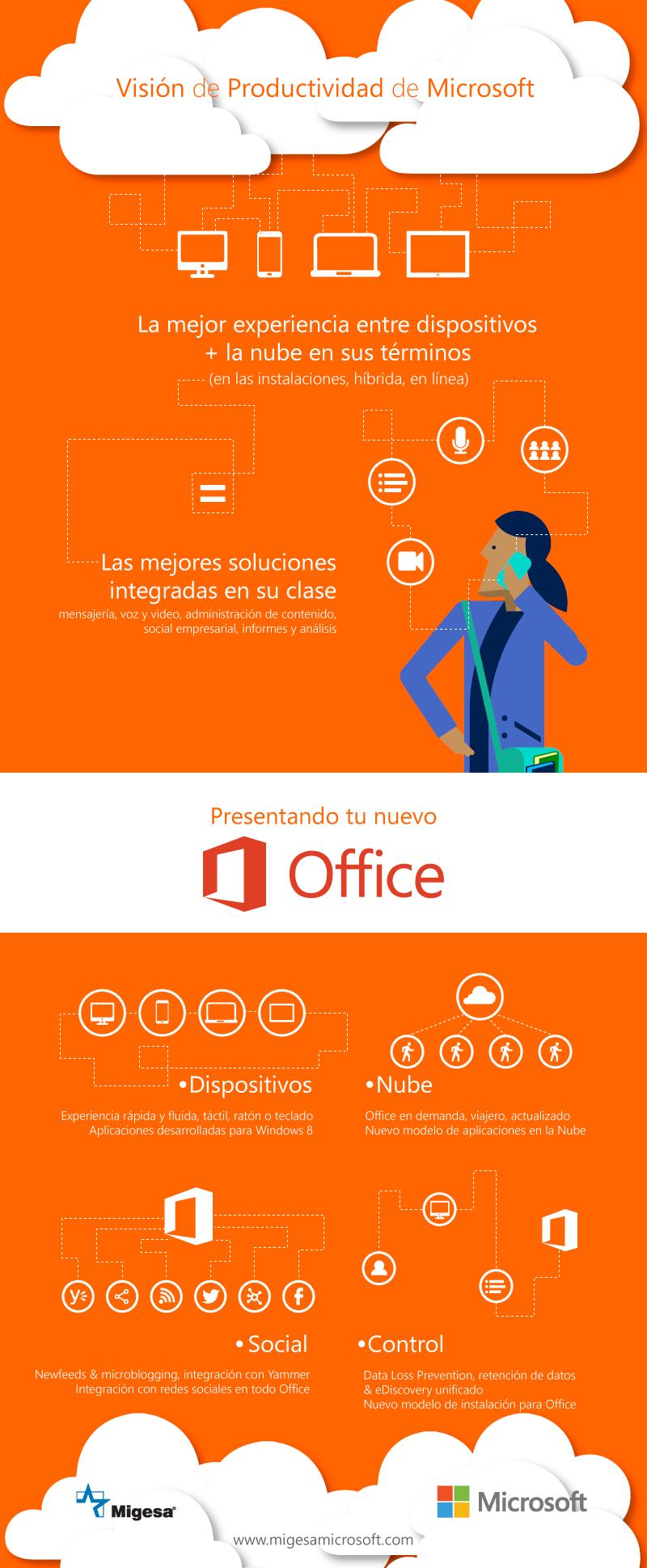 infografía características de office y productividad en la nube