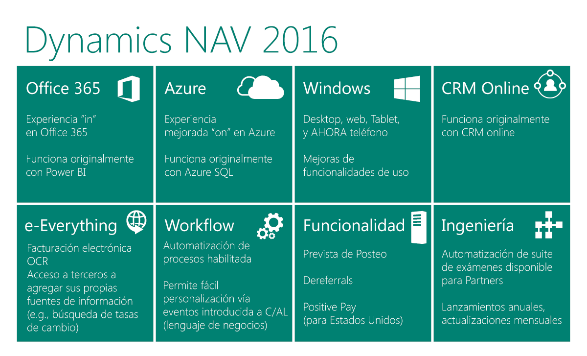 Dynamics Nav 2016 tabla con mejoras