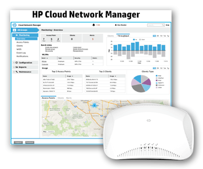 HP Cloud Manager
